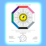 Practitioners Bagua Map